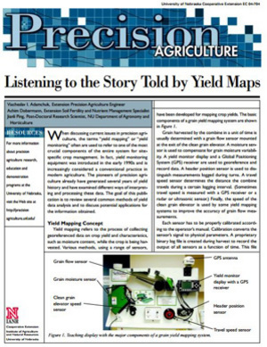 Listening to the Story Told by Yield Maps