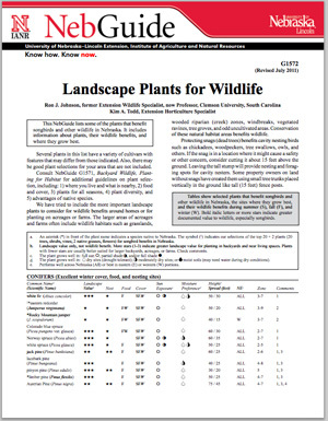 Landscape Plants for Wildlife