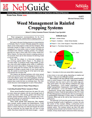 Weed Management in Rainfed Cropping Systems