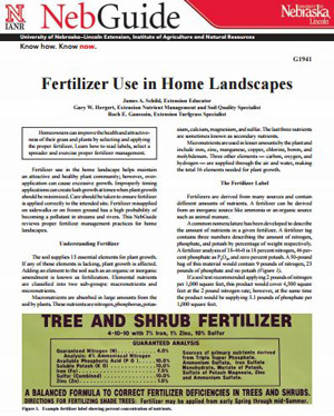 Fertilizer Use in Home Landscapes